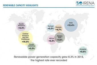 RE Capacity Highlight_Infographic