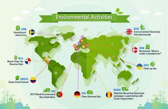 Global-eco-campaign_706