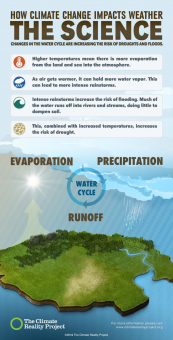Water_Cycle_Updated