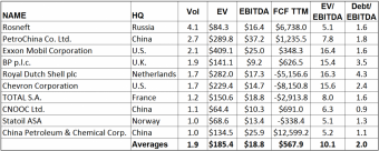 Top-10-Oil-Producers-1200x481