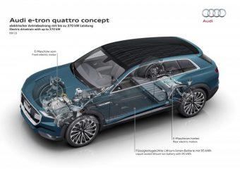 audi-e-tron-quattro-concept-2015-frankfurt-auto-show_100527558_m